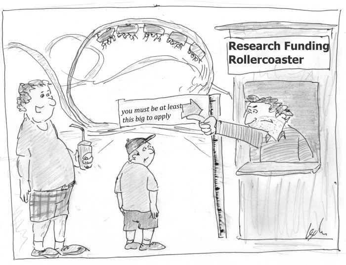 Funding rollercoaster